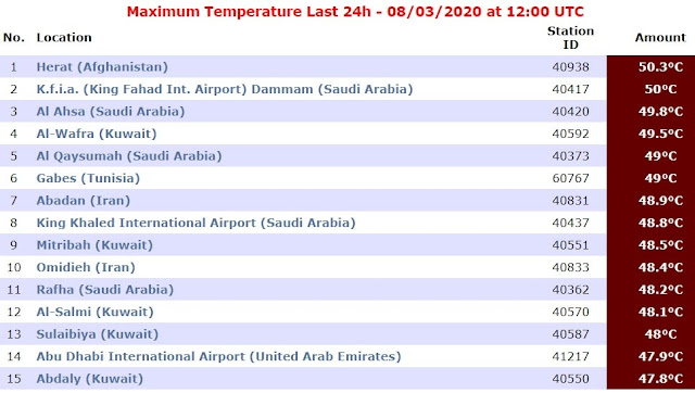 Hottest cities in the world on 3rd August 2020 - Saudi-ExpatriatesCom-min (1)