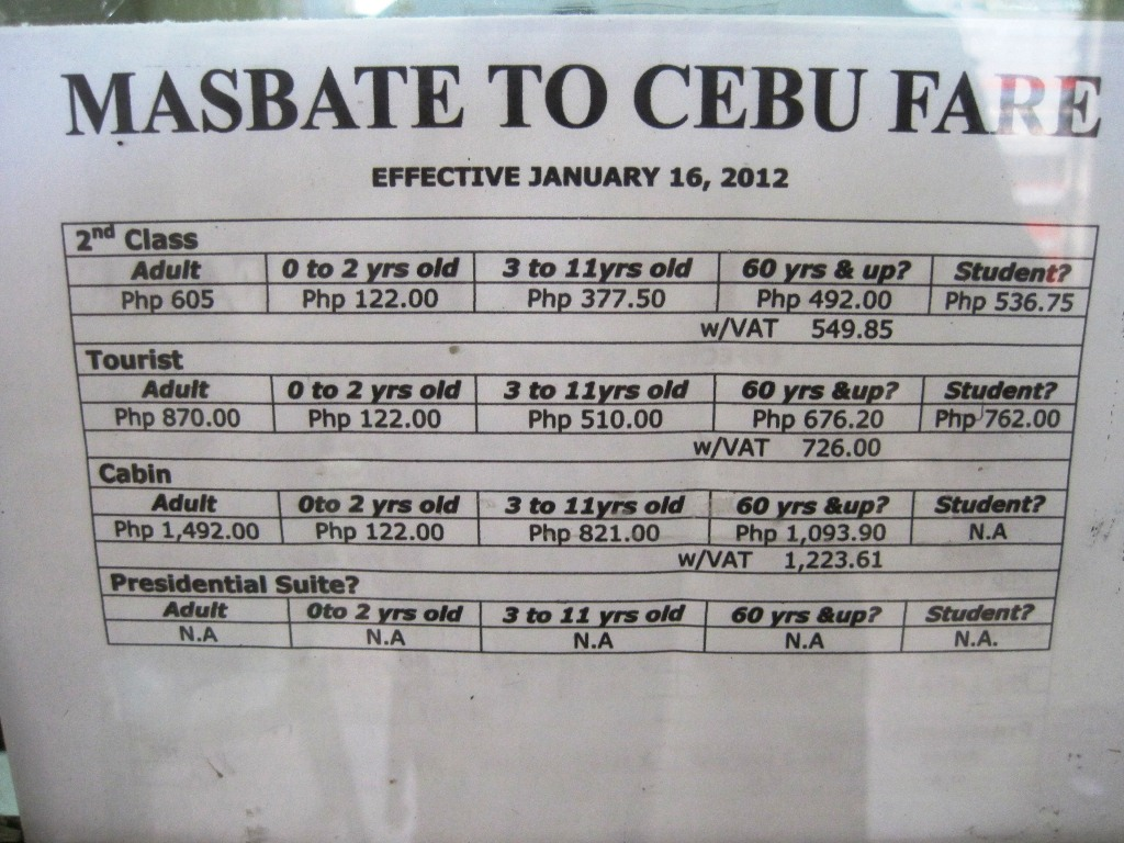 The Norm And The Craziness Cebu Via Masbate An