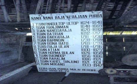 Nama-nama raja yang pernah memerintah di Kerajaan Purba