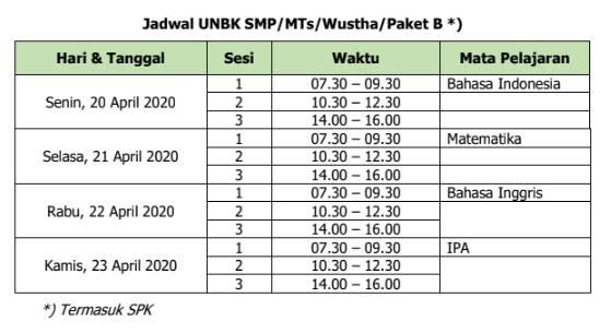 Jadwal UNBK SMP-MTs-Wustha-Paket B