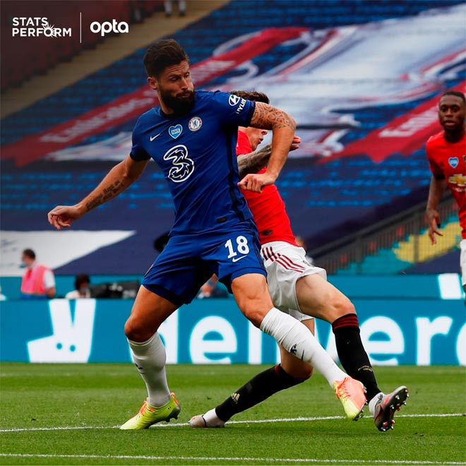 Chelsea loại MU, chớ vội mừng: Arsenal là hung thần ở chung kết FA Cup 1