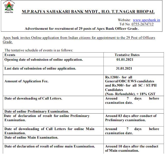 Madya Pradesh Apex Bank Officer Grade Recruitment 2021 online form