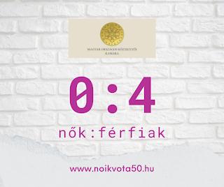 A Magyar Országos Közjegyzői Kamara vezetői között 0:4 a nők és férfiak aránya #KE49