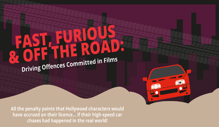 Fast, Furious & Off the Road #infographic