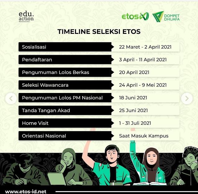 SELEKSI NASIONAL Beasiswa ETOS 2021, Deadline Pendaftara  11 April 2021