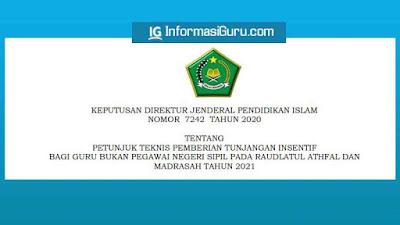 Download Kepdirjenpendis Nomor 7242 Tahun 2020 tentang Juknis Pemberian Tunjangan Insentif Bagi Guru Non PNS Pada RA dan Madrasah Tahun 2021 I PDF
