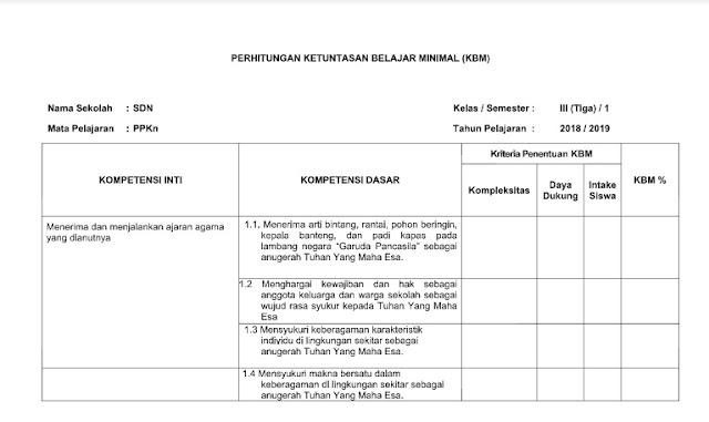 Download KKM Kelas 3 Kurikulum 2013 K13 Revisi 2018