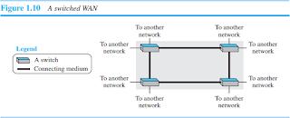 Mengenal Apa itu Jaringan Komputer Lengkap Beserta Jenisnya