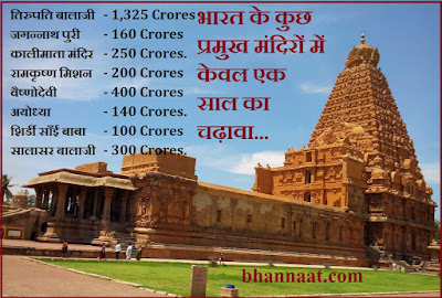 Top 10 Temples in India in Hindi with Income