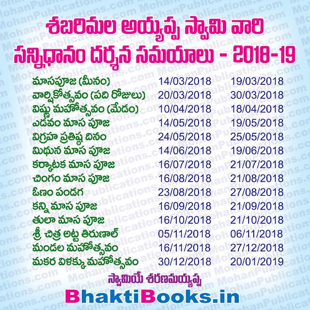 Ayyappa | Lord Ayyappa | BhakthiBooks | BhaktiBooks | Mohanpublications | Women Allowed in Temple | Hindu News | Ayyappa Temple | Telugu Books | Lord Ayyappan