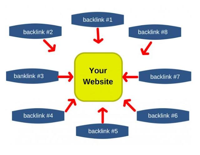 5 perbedaan jasa backlink berlualitas dengan jasa abal-abal?
