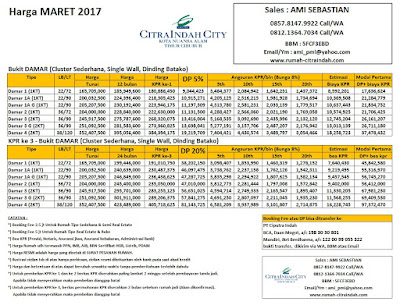 Harga-Damar-Citra-Indah-City-Maret-2017