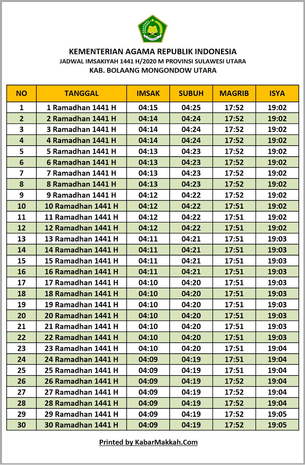 Jadwal Puasa Bolaang Mongondow Utara 2020