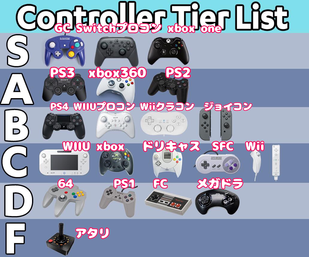 Foreigner announces rating of game controller