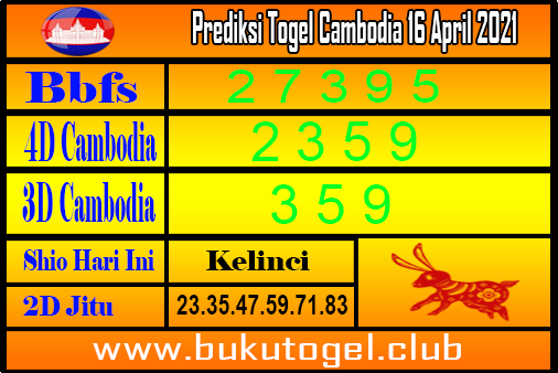 Prediksi Kamboja 16 April 2021