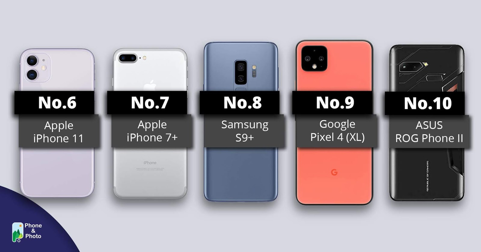 Top 10 Best Camera Phone of Feb. 2020 Above USD 500_Top 6~Top 10