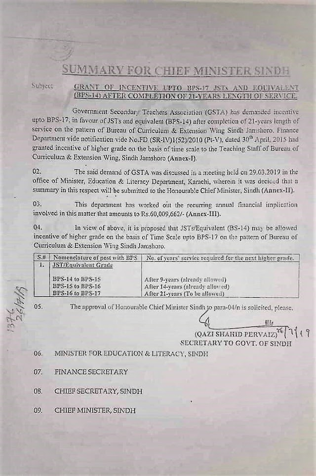 SUMMARY FOR GRANT OF INCENTIVE UPTO BPS-17 JSTs AND EQUIVALENT BPS-14, SINDH