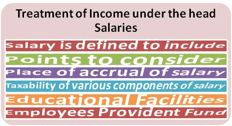 tax-treatment-of-income-under-head-salary