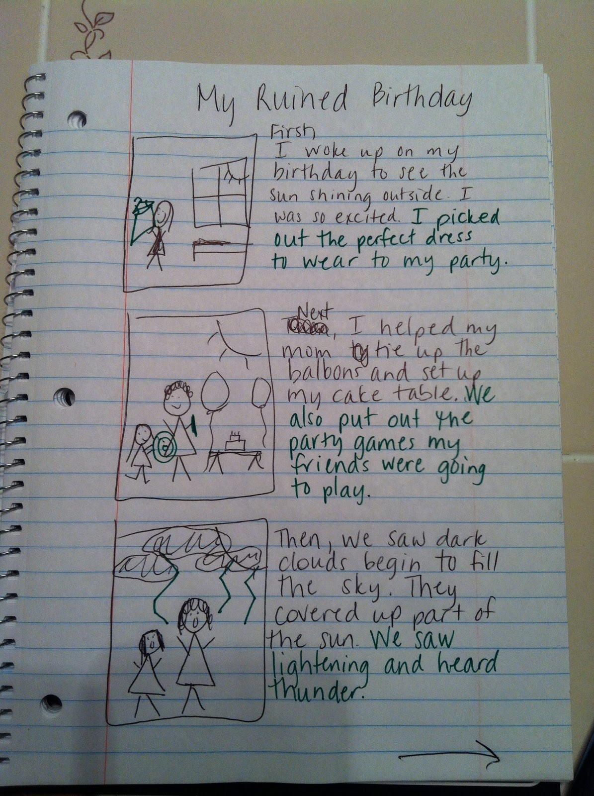 Fourth Grade Expository Essay Samples