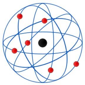 Teori Atom Rutherford Lengkap Kelebihan dan Kelemahannya