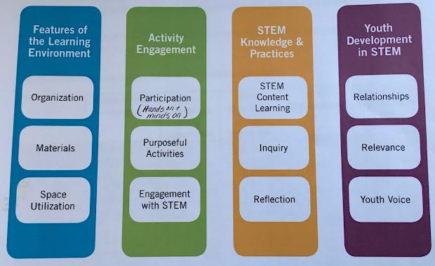 Science Stem Active Learning School Programs