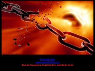 Dra. Aída Bello Canto, Pscologia, Gestalt, Emociones, Dependencia Emocional