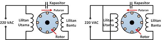 cara merubah arah putaran motor listrik pompa air