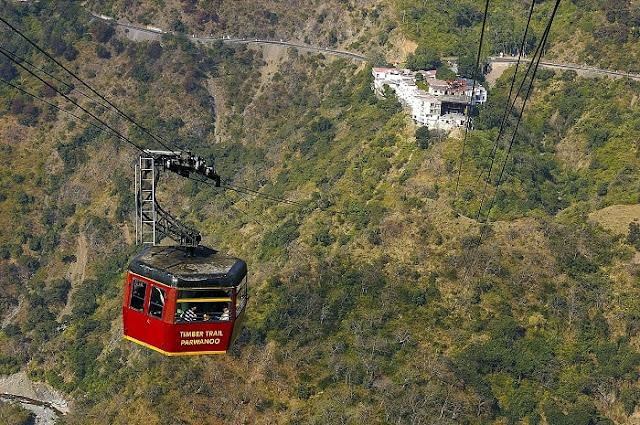 Parwanoo, Best Places to visit in Himachal Pradesh
