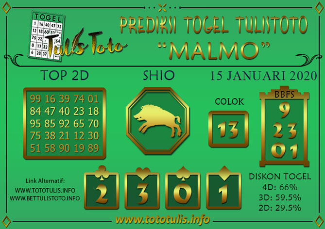 Prediksi Togel MALMO TULISTOTO 15 JANUARI 2020