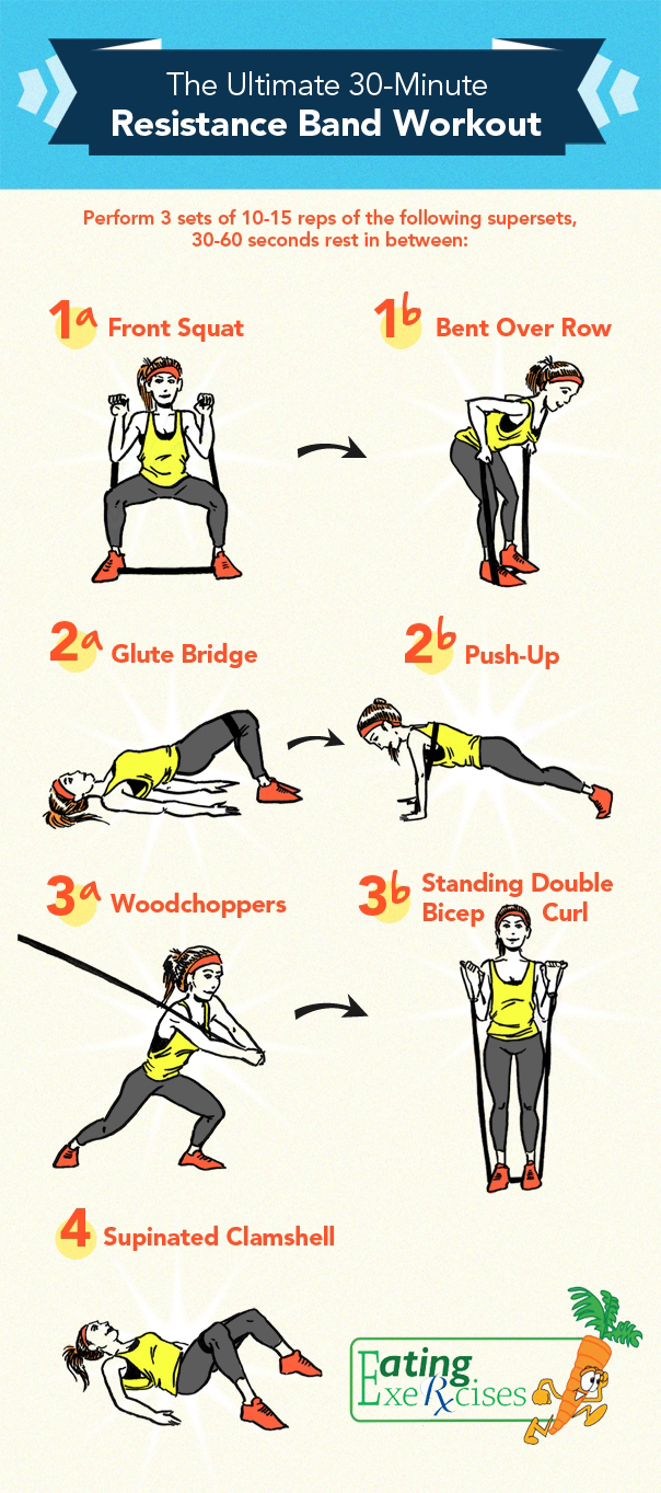 30 minute chair workout for seniors office back pain strengthening exercises: exercises using resistance bands