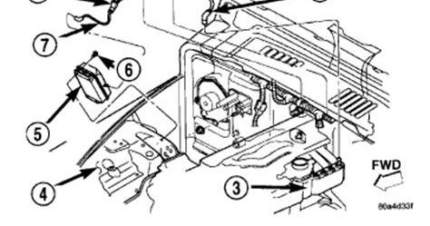 Wiring Diagram Blog: 2000 Jeep Wrangler Vacuum Hose Diagram