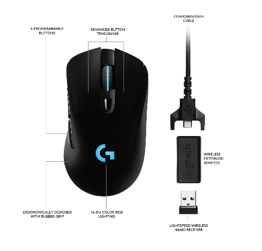 Logitech G703 wireless gaming mouse- Specification and Review