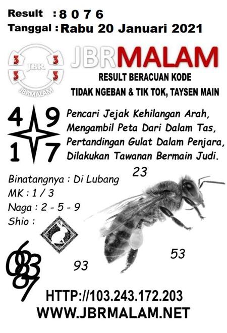 JBR Malam HK Rabu 20-Jan-2021