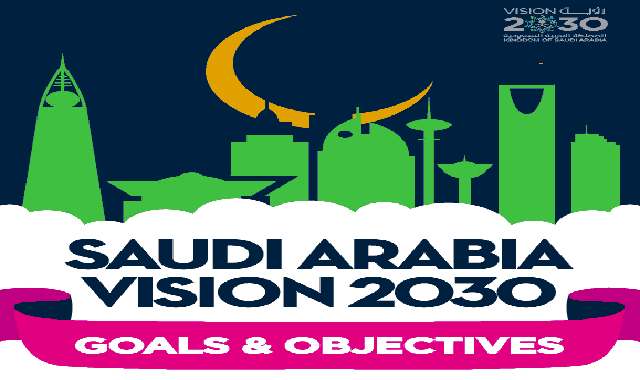 Saudi Arabia Vision 2030 Goals and Objectives #infographic