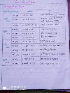 এইচএসসি বাংলা ১ম পত্র নাটক নোট | PDF ফাইল