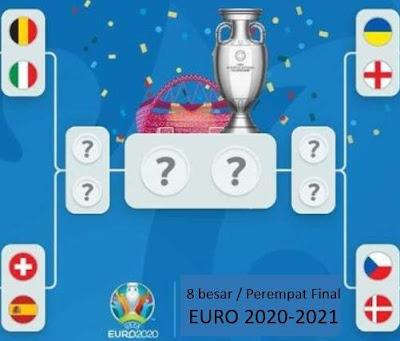 Perempat Final EURO 2020