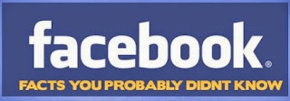 Facebook Interesting Facts