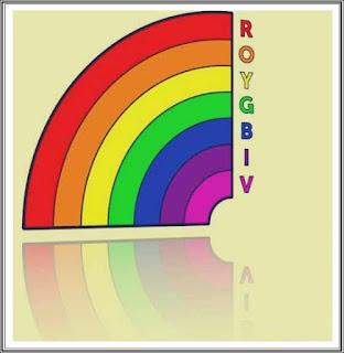 wiki semnificatia culorilor de vindecare in cromoterapie