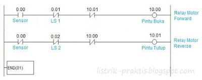 Ladder Diagram Plc Untuk Motor Forward Reverse Pada Automatic
