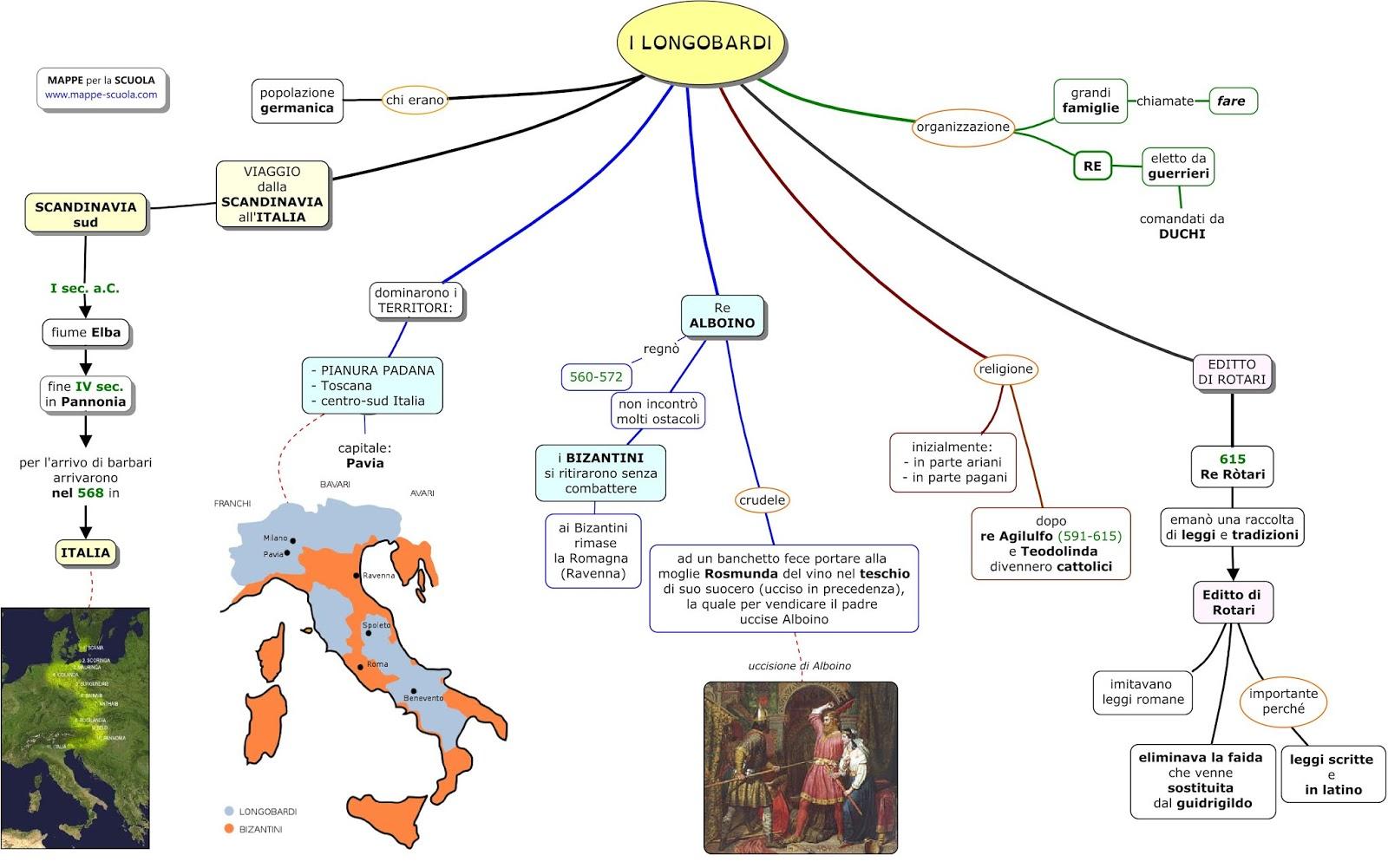 Mappe Per La Scuola I Longobardi