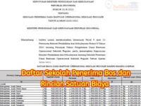Daftar Sekolah Penerima BOS dan Rincian Satuan Biaya Yang Diterima Masing-Masing Daerah di Seluruh Indonesia Tahun 2020/2021