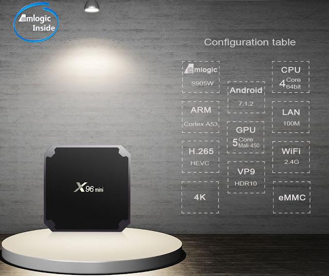 X96 Mini TV Box