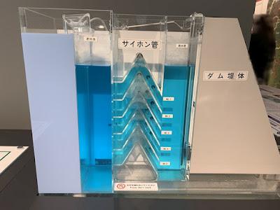 サイホン管模型