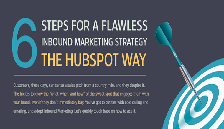 6 Steps for a Flawless Inbound Marketing Strategy – The HubSpot Way #infographic