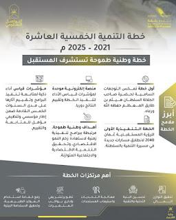تفاصيل الميزانية العامة لسلطنة عمان 2021