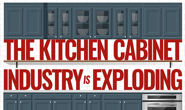 The Kitchen Cabinet Industry is Exploding #infographic