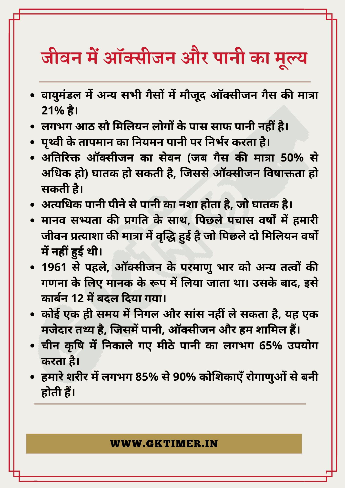 जीवन में ऑक्सीजन और पानी के मूल्य पर निबंध   Essay on Value of Oxygen and Water in Hindi   10 Lines on Value of Oxygen and Water in Hindi