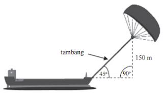 kapal tenaga angin www.simplenews.me