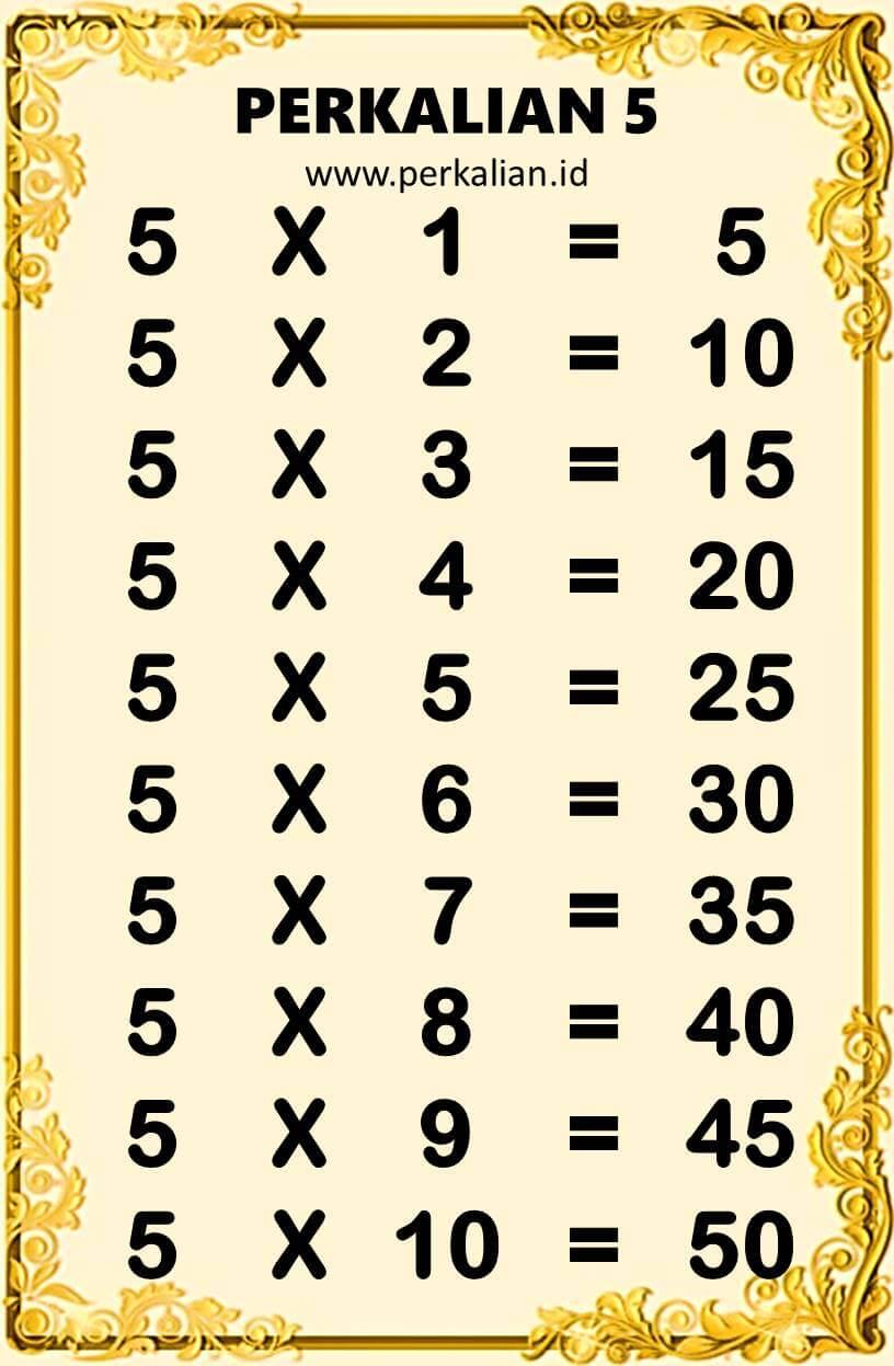 Kumpulan tabel perkalian 1 sampai 10, 1 sampai 100, perkalian 1 sampai 1000 lengkap dan urut, perkalian matematika dan gambar agar lebih jelas. Tabel Perkalian 1 10 Terbaik Bulan Ini Dengan Nama Employee Of The Month Perkalian Id