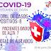 COVID: EL INTENDENTE GONZALEZ ANUNCIÓ NUEVAS MEDIDAS
